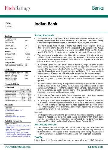 Banks - India Ratings