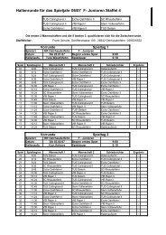 Hallenrunde für das Spieljahr 06/07 F- Junioren Staffel 4