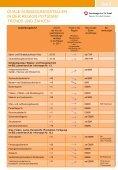 Duale Ausbildungsstellen in der Region Potsdam: Trends und - Seite 5