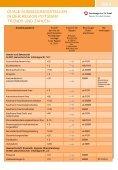 Duale Ausbildungsstellen in der Region Potsdam: Trends und - Seite 6