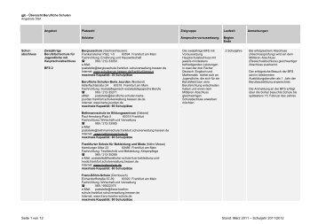 Seite 1 von 12 Stand: März 2011 – Schuljahr 2011/2012 - gjb