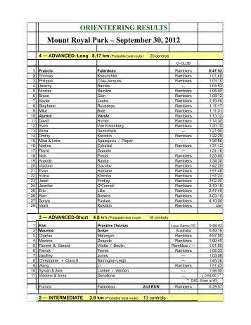 Results-6 Mt-Royal - Sept 30 2012 - Ramblers Orienteering
