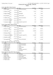 pdf of results - Swimming WA Results