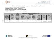 Lista projektów po ocenie formalnej