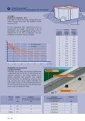 TBS. Uppfångarsystem och avledningssystem - OBO Bettermann - Page 5