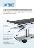 Manual Universal - BenQ Medical Technology - Page 2