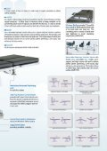 Manual Universal - BenQ Medical Technology - Page 3