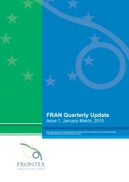 FRAN Quarterly - Frontex