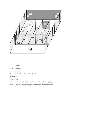 Stages - IPSC Bavaria eV