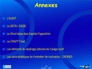 Annexes - SFA