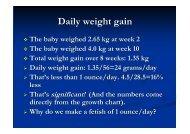 Daily weight gain