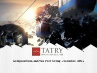 12% - Tatry Mountain Resorts