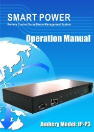 User Manaul For Professional 4-Port Remote Power Switch