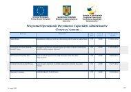 Programul Operaţional Dezvoltarea Capacităţii Administrative ...