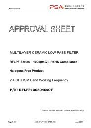 MULTILAYER CERAMIC LOW PASS FILTER 2.4 GHz ISM Band ...