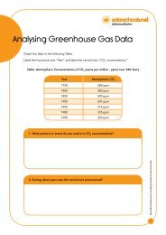 Analysing Greenhouse Gas Data - Alice Solar City