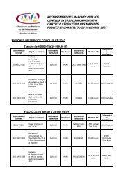 Liste des marchés conclus en 2010