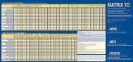 comparative matrix.pdf - American Association of Physician ...