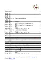 Spielplan Mai 2010 - Das Tag