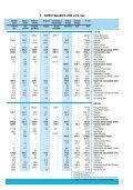 Liet. energetika-2010.P65 - Lietuvos energetikos institutas - Page 5
