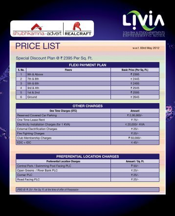 PRICE LIST - Real Estate India