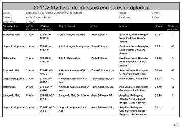 2011/2012 Lista de manuais escolares adoptados