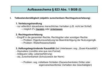 Aufbauschema § 823 I - Zivilrecht VI