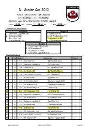 D1-Junior Cup 2012