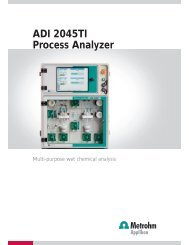 ADI 2045TI Process Analyzer - sicamedicion.com.mx