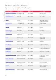 Scarica l'elenco delle fiere che si aprono in aprile - ADI