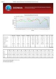 Patentamiento de motos, ACARA - Infobae.com