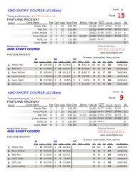 Final Results - RC Pro Series.pdf - R/C Tech Forums