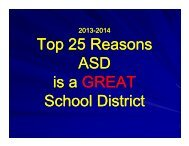 Top 25 Reasons ASD is a GREAT District - Aberdeen Central High ...