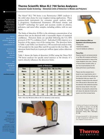 Thermo Scientific Niton XL2 700 Series Analyzers - Us-tech.co.za