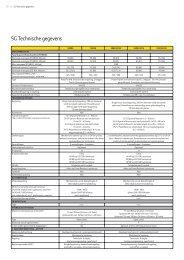 5G-serie trekkers specificaties - John Deere