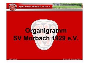 Aktive - SV Morbach