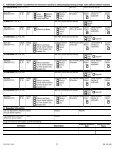 California Small Group Employee Enrollment/Change Form - Page 2