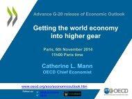 Advance-G20-release-of-OECD-Economic-Outlook