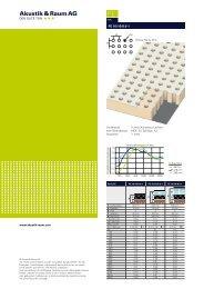 PE 16/16/8.0-1 - Akustik & Raum AG