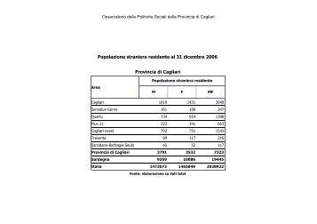 Immigrati Provincia di Cagliari anno 2006 - Sociale - Provincia di ...