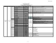 Jadual Pengawas Sesi Julai 2008 - Politeknik Kota Bharu
