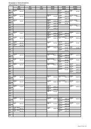 Klassenpläne Abtlg 4 - BBS Soltau