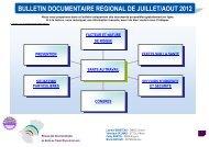 télécharger le bulletin documentaire régional de Juillet / Août 2012