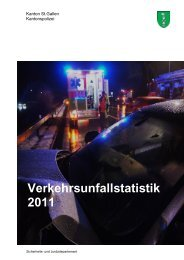 Verkehrsunfallstatistik 2011 (1463 kB, PDF) - Kantonspolizei St.Gallen