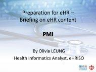 Downloadable PMI data
