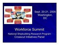 Workforce Summit - NSRP