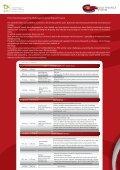 01 - Etisalat Academy - Page 2