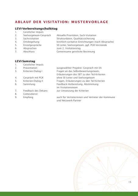 Checklisten - albert vetter