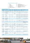 Overzicht openbaarvervoerconcessies in Nederland uitgave 2009 - Page 4