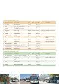 Overzicht openbaarvervoerconcessies in Nederland uitgave 2009 - Page 7